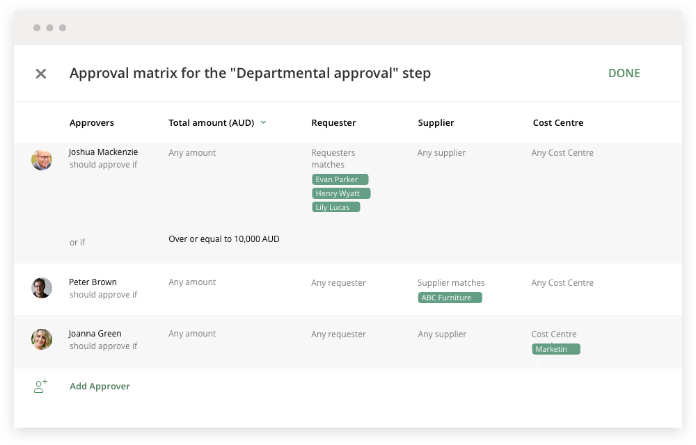 Approval Matrix for conditional approvals